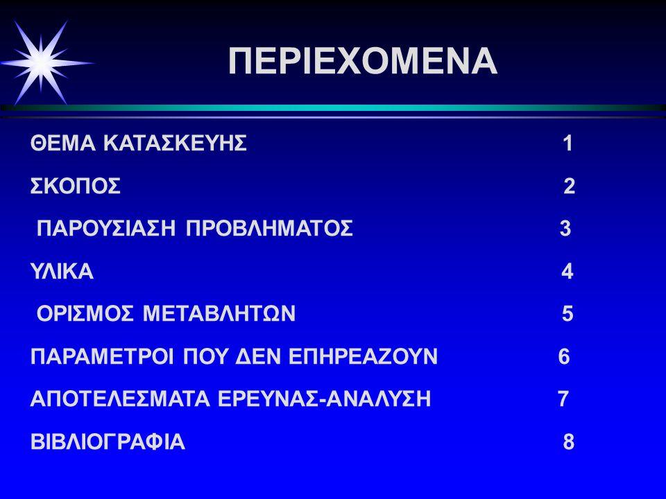 ΠΕΡΙΕΧΟΜΕΝΑ ΘΕΜΑ ΚΑΤΑΣΚΕΥΗΣ 1 ΣΚΟΠΟΣ 2 ΠΑΡΟΥΣΙΑΣΗ ΠΡΟΒΛΗΜΑΤΟΣ 3 ΥΛΙΚΑ 4 ΟΡΙΣΜΟΣ ΜΕΤΑΒΛΗΤΩΝ 5 ΠΑΡΑΜΕΤΡΟΙ ΠΟΥ ΔΕΝ ΕΠΗΡΕΑΖΟΥΝ 6 ΑΠΟΤΕΛΕΣΜΑΤΑ ΕΡΕΥΝΑΣ-ΑΝΑΛΥΣΗ 7 ΒΙΒΛΙΟΓΡΑΦΙΑ 8