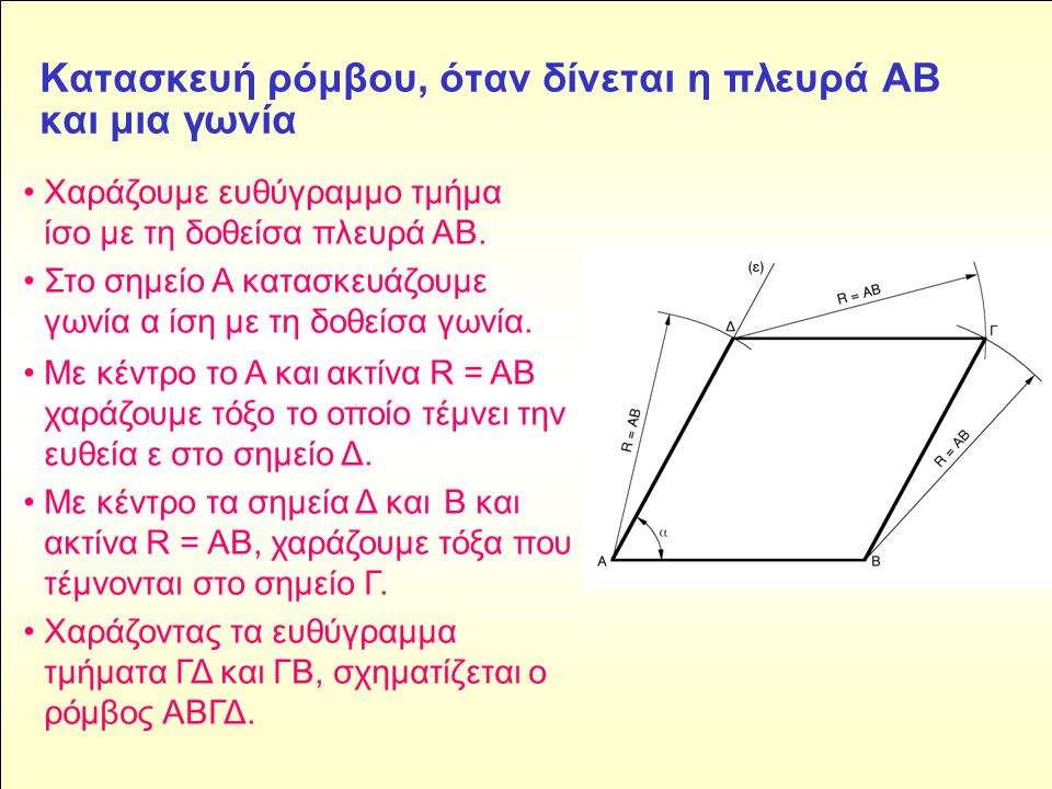 Kατασκευή ρόμβου, όταν δίνεται η πλευρά ΑΒ και μια γωνία • Χαράζουμε ευθύγραμμο τμήμα ίσο με τη δοθείσα πλευρά ΑΒ.