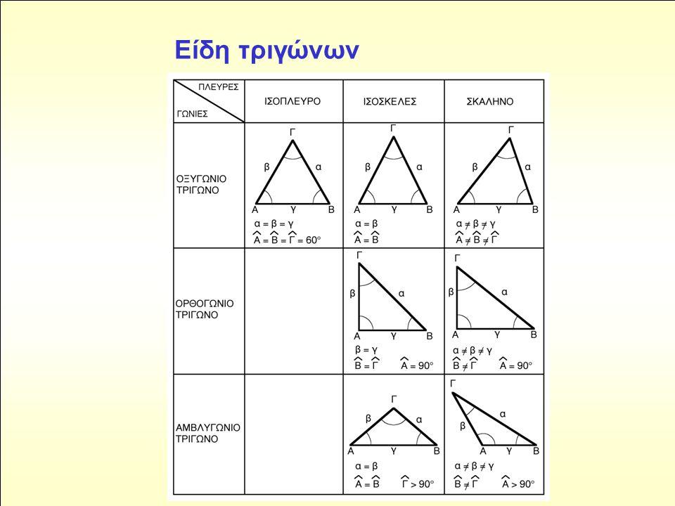 Κατασκευή τριγώνου, όταν δίνονται οι τρεις πλευρές του • Δίνονται οι τρεις πλευρές α, β και γ.