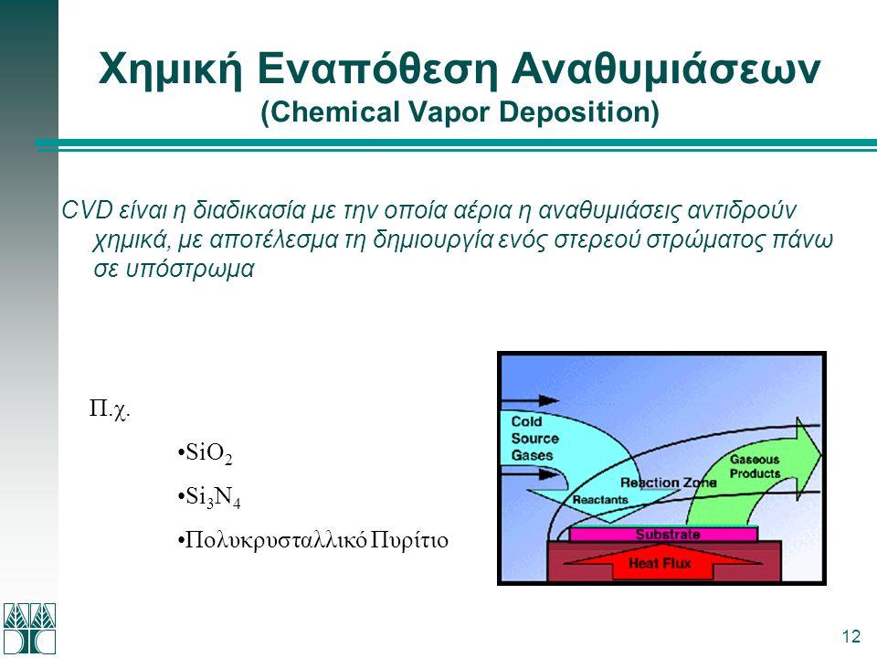 12 Χημική Εναπόθεση Αναθυμιάσεων (Chemical Vapor Deposition) CVD είναι η διαδικασία με την οποία αέρια η αναθυμιάσεις αντιδρούν χημικά, με αποτέλεσμα