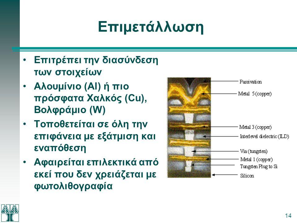 14 Επιμετάλλωση •Επιτρέπει την διασύνδεση των στοιχείων •Αλουμίνιο (Al) ή πιο πρόσφατα Χαλκός (Cu), Βολφράμιο (W) •Τοποθετείται σε όλη την επιφάνεια μ