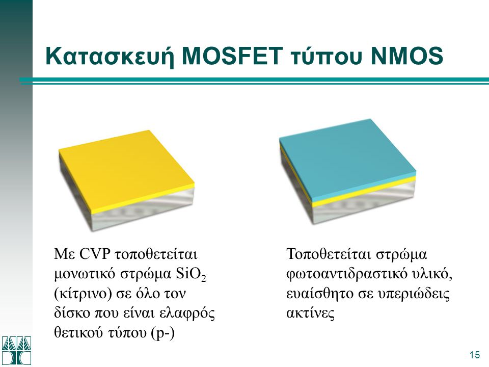 15 Κατασκευή MOSFET τύπου NMOS Με CVP τοποθετείται μονωτικό στρώμα SiO 2 (κίτρινο) σε όλο τον δίσκο που είναι ελαφρός θετικού τύπου (p-) Τοποθετείται