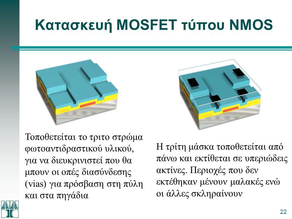 22 Κατασκευή MOSFET τύπου NMOS Τοποθετείται το τριτο στρώμα φωτοαντιδραστικού υλικού, για να διευκρινιστεί που θα μπουν οι οπές διασύνδεσης (vias) για