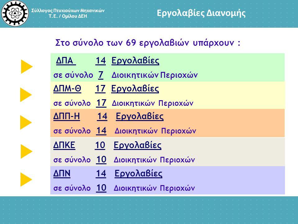 Σύλλογος Πτυχιούχων Μηχανικών Τ.Ε.