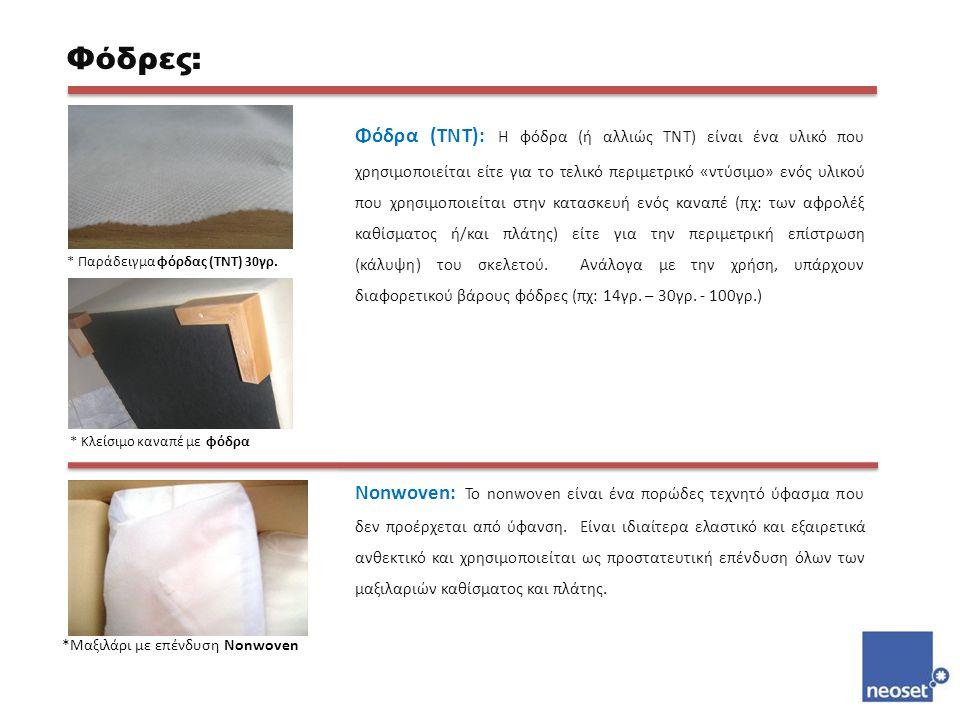 Φόδρα (TNT): Η φόδρα (ή αλλιώς TNT) είναι ένα υλικό που χρησιμοποιείται είτε για το τελικό περιμετρικό «ντύσιμο» ενός υλικού που χρησιμοποιείται στην