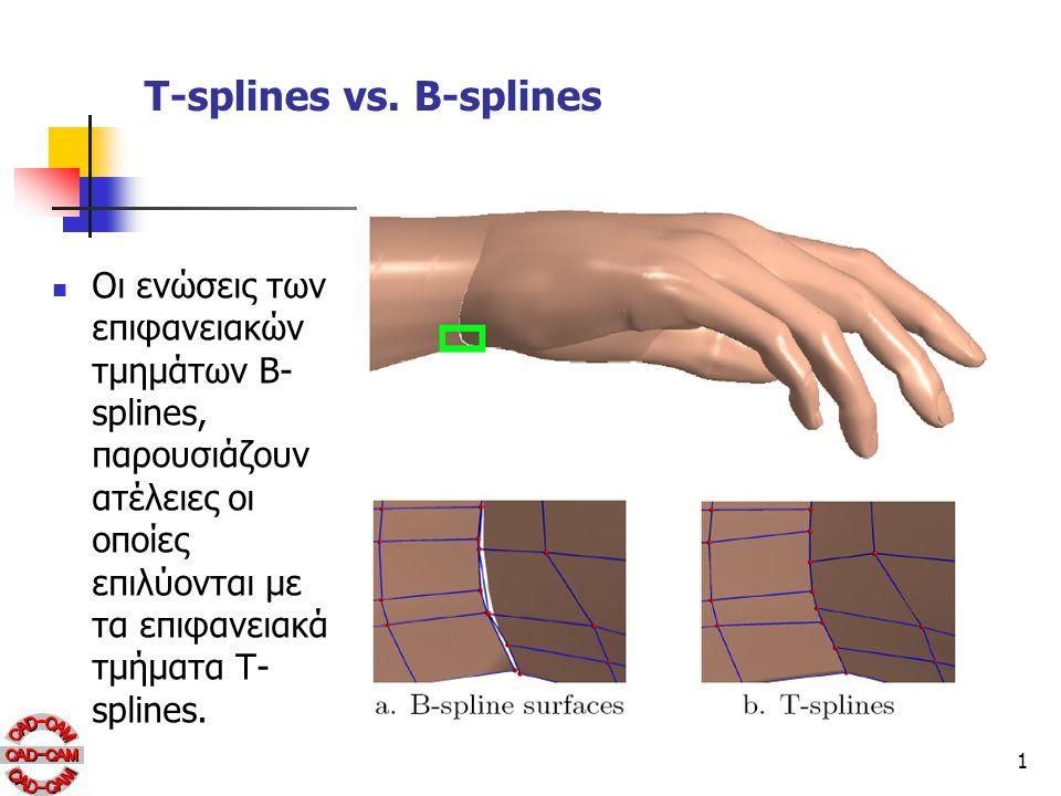 1  Οι ενώσεις των επιφανειακών τμημάτων B- splines, παρουσιάζουν ατέλειες οι οποίες επιλύονται με τα επιφανειακά τμήματα T- splines. T-splines vs. B-