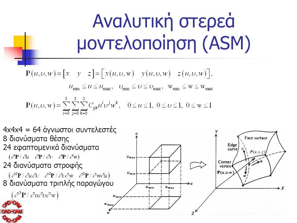 Αναλυτική στερεά μοντελοποίηση (ΑSM) 4x4x4 = 64 άγνωστοι συντελεστές 8 διανύσματα θέσης 24 εφαπτομενικά διανύσματα 24 διανύσματα στροφής 8 διανύσματα