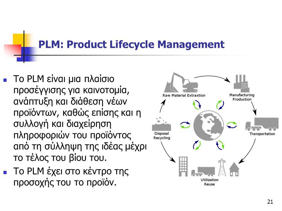 21  Το PLM είναι μια πλαίσιο προσέγγισης για καινοτομία, ανάπτυξη και διάθεση νέων προϊόντων, καθώς επίσης και η συλλογή και διαχείρηση πληροφοριών τ
