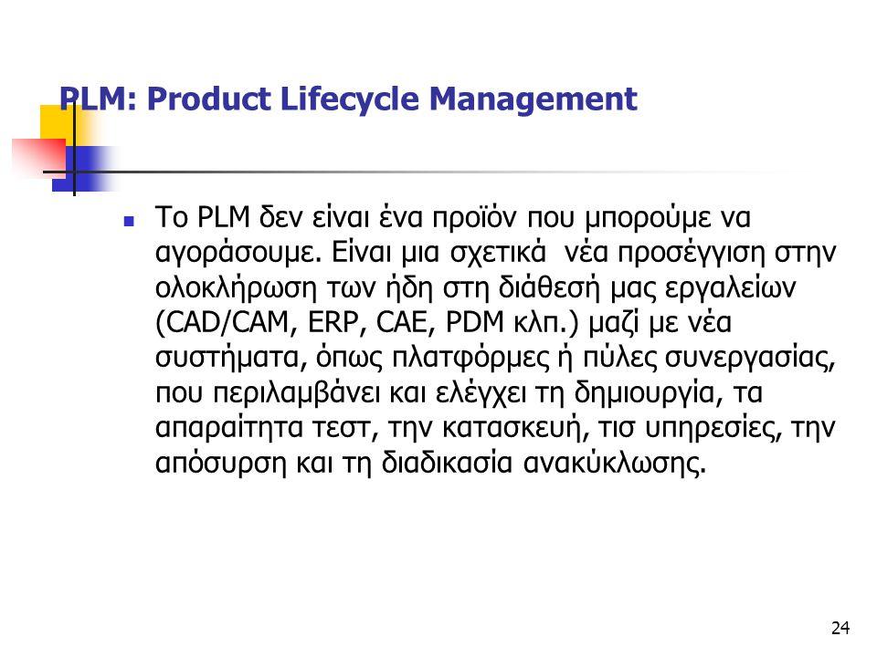 24  Το PLM δεν είναι ένα προϊόν που μπορούμε να αγοράσουμε. Είναι μια σχετικά νέα προσέγγιση στην ολοκλήρωση των ήδη στη διάθεσή μας εργαλείων (CAD/C