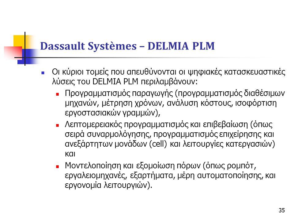 35  Οι κύριοι τομείς που απευθύνονται οι ψηφιακές κατασκευαστικές λύσεις του DELMIA PLM περιλαμβάνουν:  Προγραμματισμός παραγωγής (προγραμματισμός δ