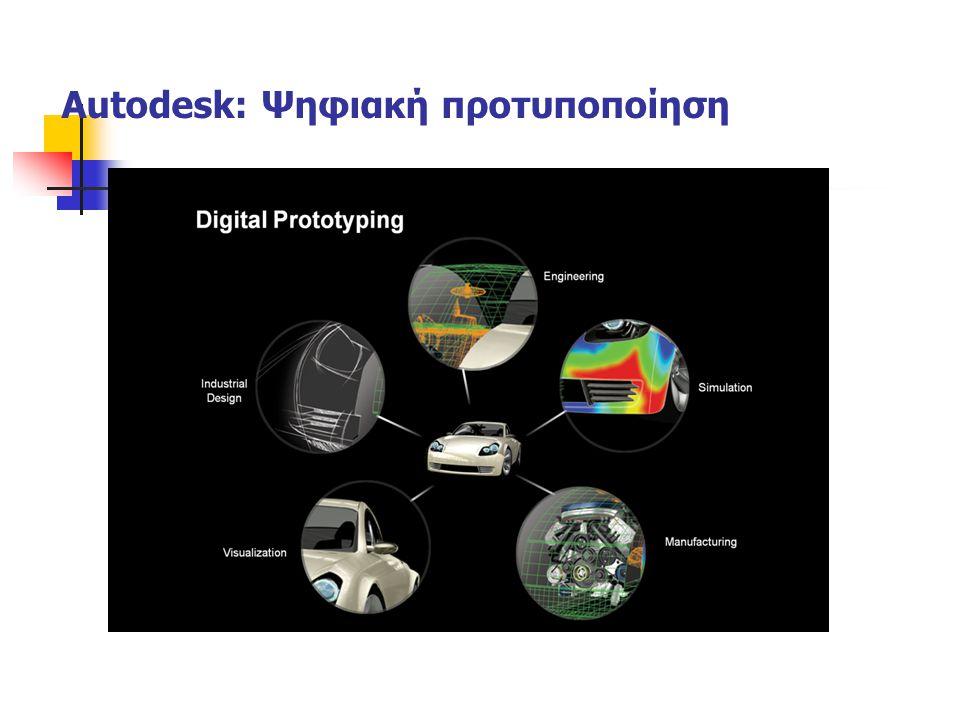 Engineering Simulation Visualization Manufacturing Autodesk: Ψηφιακή προτυποποίηση
