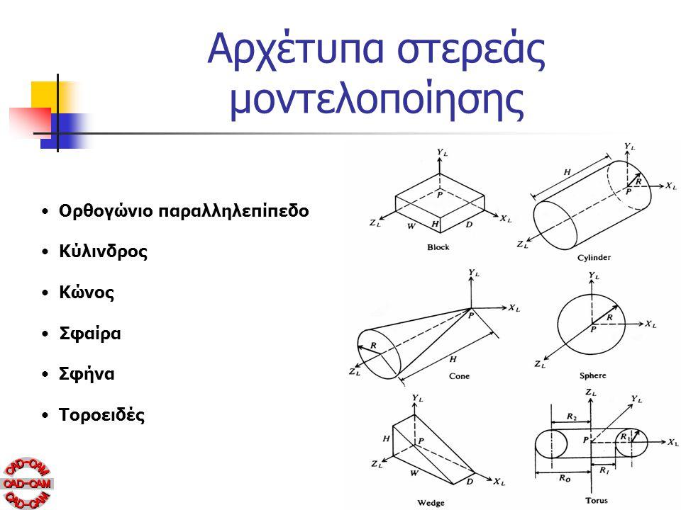 Αρχέτυπα στερεάς μοντελοποίησης • Ορθογώνιο παραλληλεπίπεδο • Κύλινδρος • Κώνος • Σφαίρα • Σφήνα • Τοροειδές