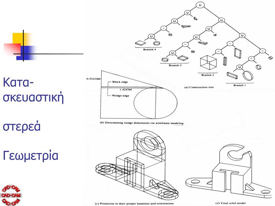 Κατα- σκευαστική στερεά Γεωμετρία