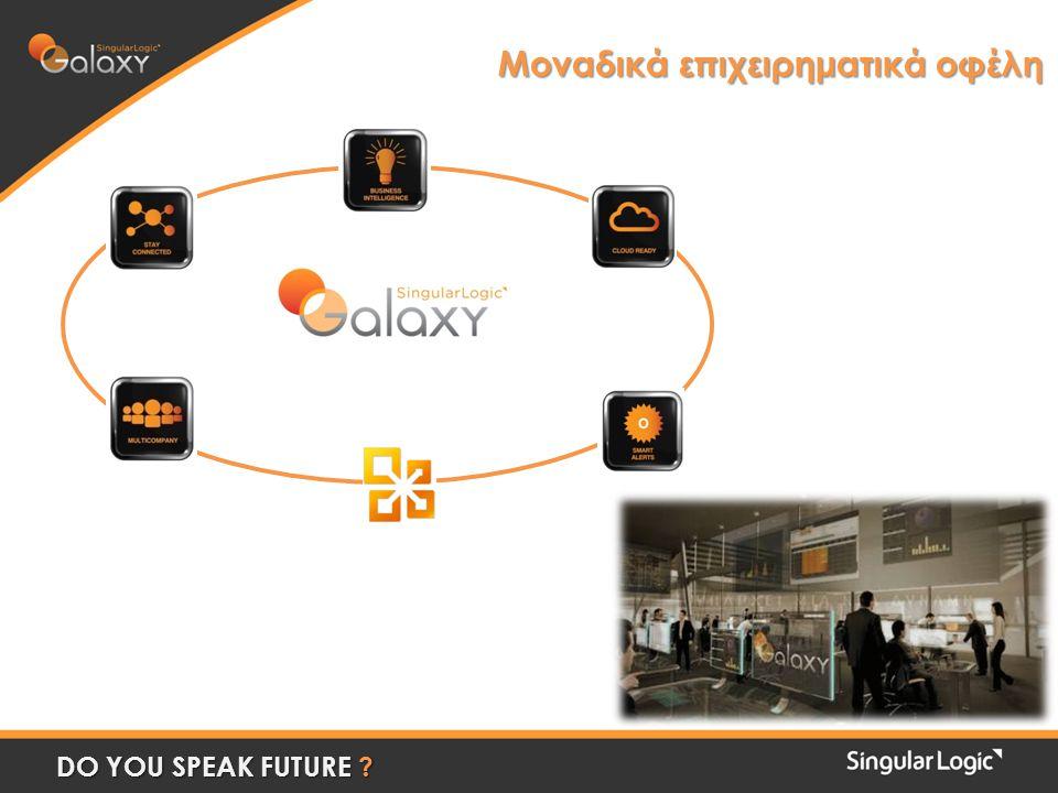 Μοναδικά επιχειρηματικά οφέλη DO YOU SPEAK FUTURE