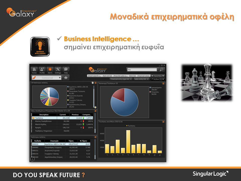 Μοναδικά επιχειρηματικά οφέλη DO YOU SPEAK FUTURE .