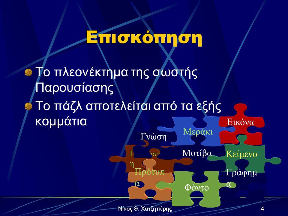 Νίκος Θ. Χατζηπέρης3 Πρόγραμμα εργασιών Δημιουργία Παρουσίασης με Οδηγό Δημιουργία Παρουσίασης με χρήση Προτύπου Σχεδίασης Δημιουργία Παρουσίασης με χ