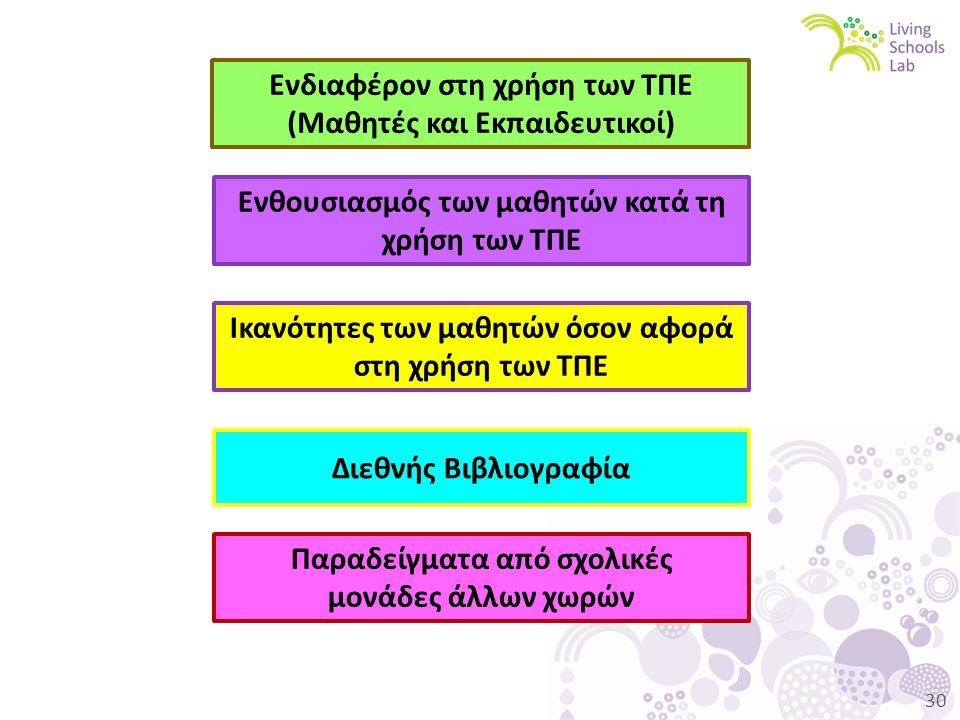 30 Ενδιαφέρον στη χρήση των ΤΠΕ (Μαθητές και Εκπαιδευτικοί) Ενθουσιασμός των μαθητών κατά τη χρήση των ΤΠΕ Ικανότητες των μαθητών όσον αφορά στη χρήση των ΤΠΕ Διεθνής Βιβλιογραφία Παραδείγματα από σχολικές μονάδες άλλων χωρών