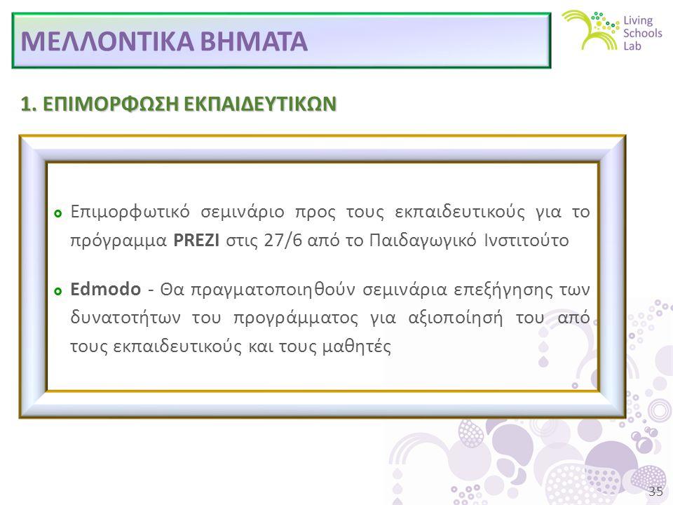 35  Επιμορφωτικό σεμινάριο προς τους εκπαιδευτικούς για το πρόγραμμα PREZI στις 27/6 από το Παιδαγωγικό Ινστιτούτο  Edmodo - Θα πραγματοποιηθούν σεμινάρια επεξήγησης των δυνατοτήτων του προγράμματος για αξιοποίησή του από τους εκπαιδευτικούς και τους μαθητές 1.