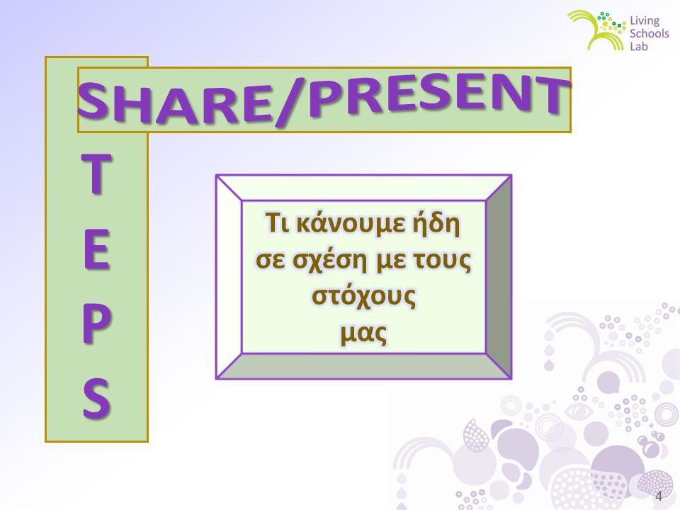 15 ΝΕΑ ΕΛΛΗΝΙΚΑ Στο πλαίσιο του μαθήματος των Νέων Ελληνικών οι μαθητές παρουσίασαν στους συμμαθητές τους βιβλία που διάβασαν, εμπλουτίζοντας τις παρουσιάσεις τους με δικές τους δημιουργικές εργασίες.