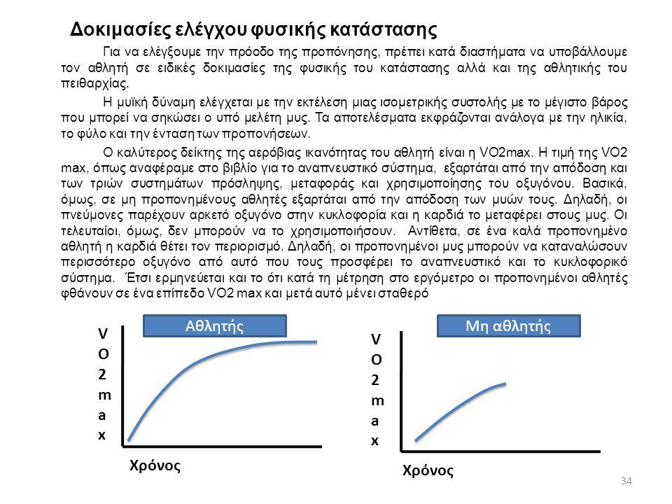 Δοκιμασίες ελέγχου φυσικής κατάστασης Για να ελέγξουμε την πρόοδο της προπόνησης, πρέπει κατά διαστήματα να υποβάλλουμε τον αθλητή σε ειδικές δοκιμασί