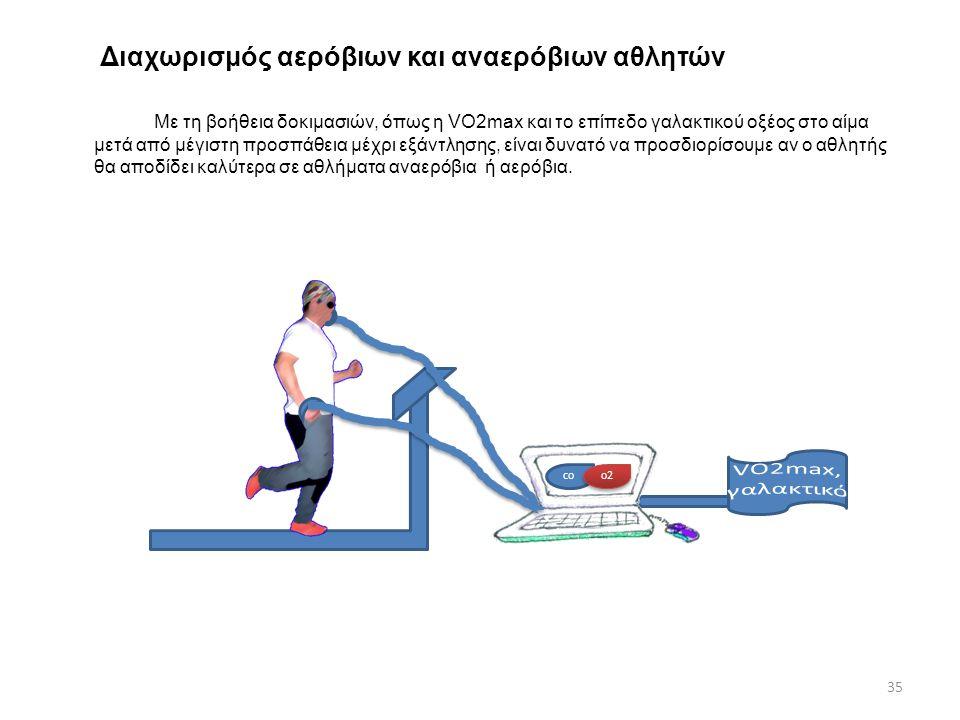 Διαχωρισμός αερόβιων και αναερόβιων αθλητών Με τη βοήθεια δοκιμασιών, όπως η VO2max και το επίπεδο γαλακτικού οξέος στο αίμα μετά από μέγιστη προσπάθε