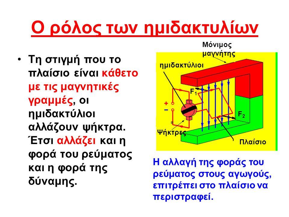 Ο ρόλος των ημιδακτυλίων •Τη στιγμή που το πλαίσιο είναι κάθετο με τις μαγνητικές γραμμές, οι ημιδακτύλιοι αλλάζουν ψήκτρα. Έτσι αλλάζει και η φορά το