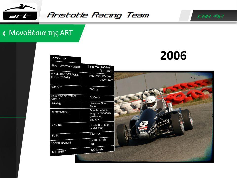 2006 Μονοθέσια της ART