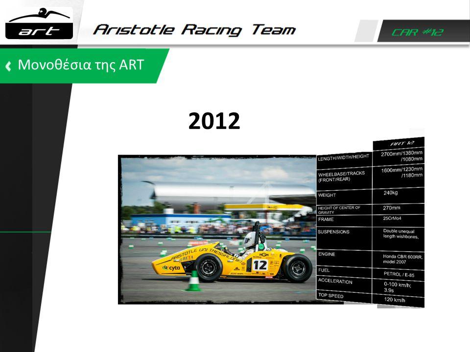 Μονοθέσια της ART 2012