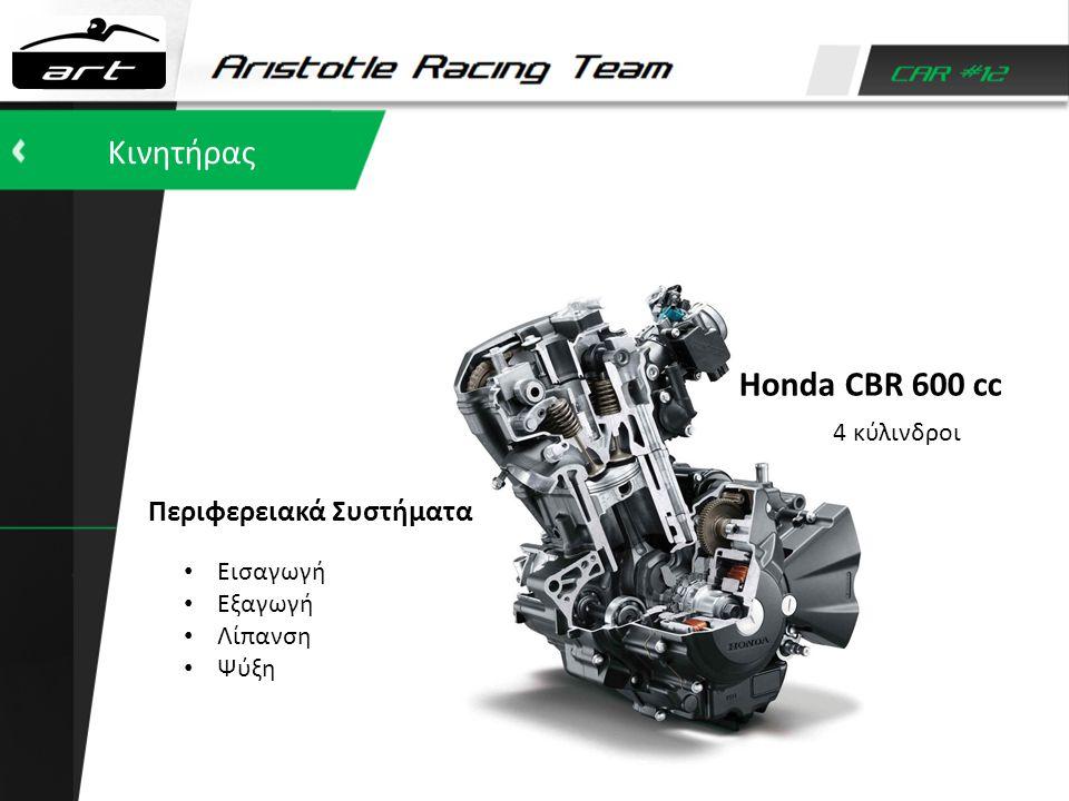 Κινητήρας Honda CBR 600 cc 4 κύλινδροι Περιφερειακά Συστήματα • Εισαγωγή • Εξαγωγή • Λίπανση • Ψύξη