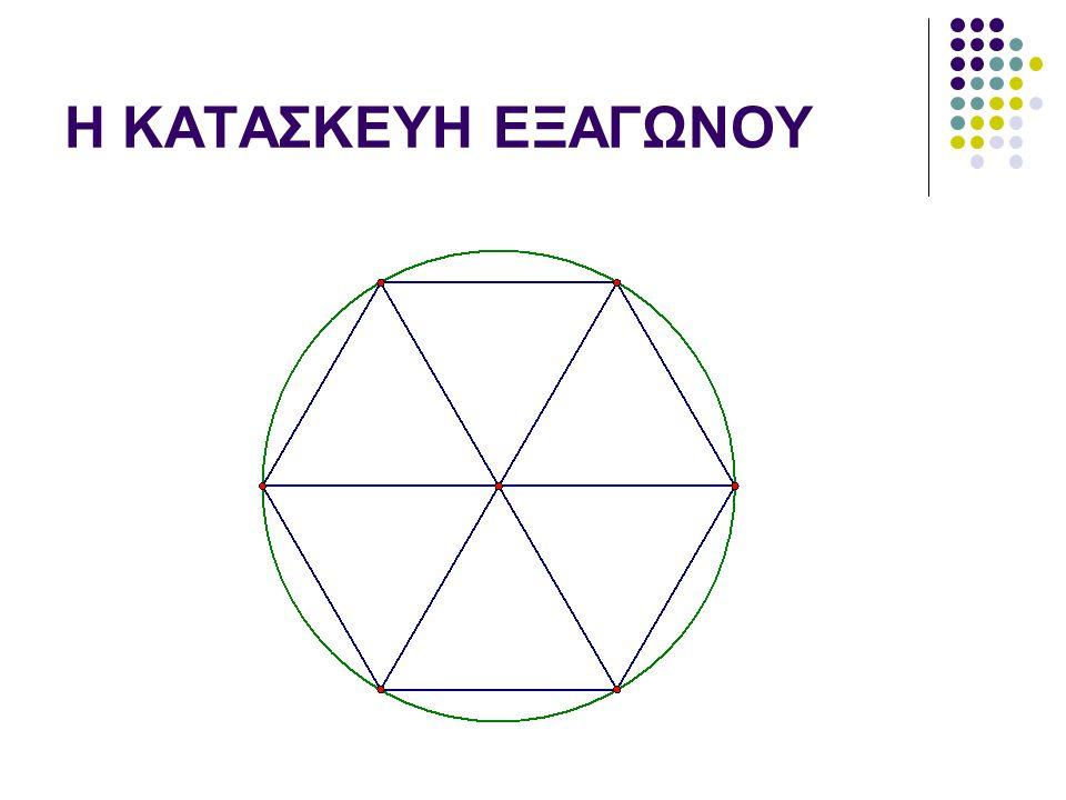 ΛΙΓΗ ΘΕΩΡΙΑ  Όλος ο κύκλος είναι 360 μοίρες. Άρα κάθε κεντρική γωνία είναι 360:6 = 60 μοίρες.