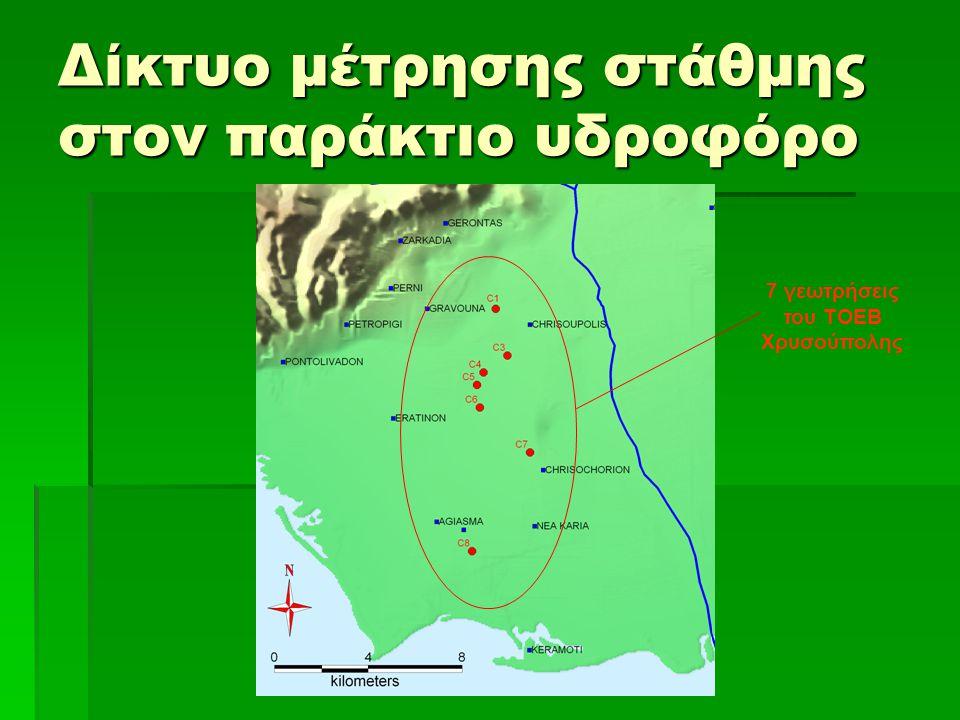 Δίκτυο μέτρησης στάθμης στον παράκτιο υδροφόρο 7 γεωτρήσεις του ΤΟΕΒ Χρυσούπολης