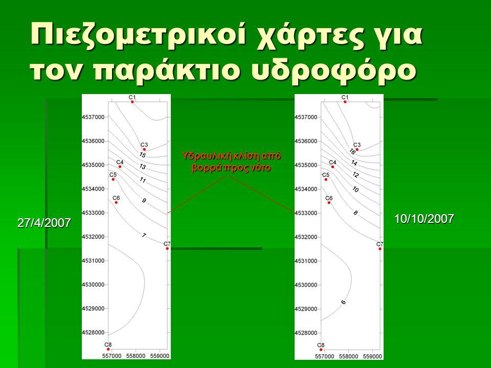 Πιεζομετρικοί χάρτες για τον παράκτιο υδροφόρο 10/10/2007 27/4/2007 Υδραυλική κλίση από βορρά προς νότο