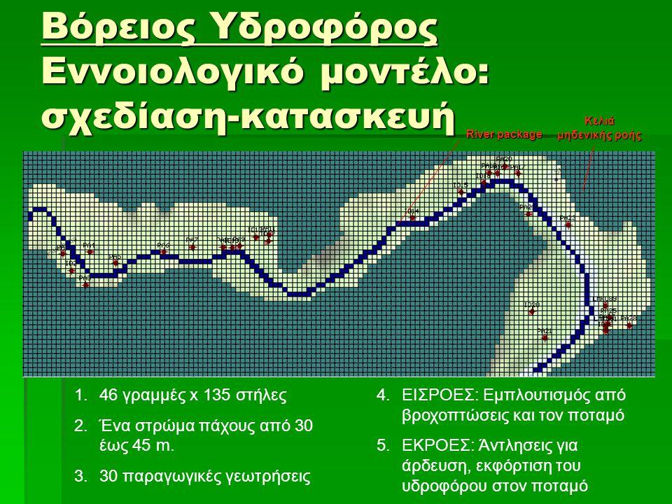 Βόρειος Υδροφόρος Εννοιολογικό μοντέλο: σχεδίαση-κατασκευή 1.46 γραμμές x 135 στήλες 2.Ένα στρώμα πάχους από 30 έως 45 m. 3.30 παραγωγικές γεωτρήσεις