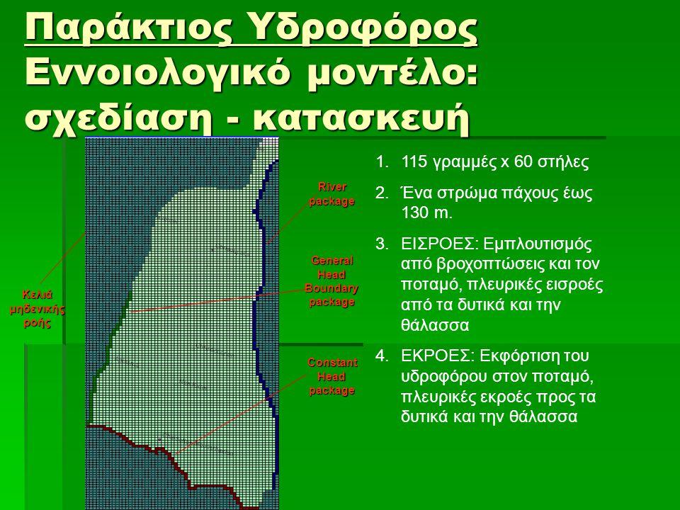 Παράκτιος Υδροφόρος Εννοιολογικό μοντέλο: σχεδίαση - κατασκευή 1.115 γραμμές x 60 στήλες 2.Ένα στρώμα πάχους έως 130 m. 3.ΕΙΣΡΟΕΣ: Εμπλουτισμός από βρ