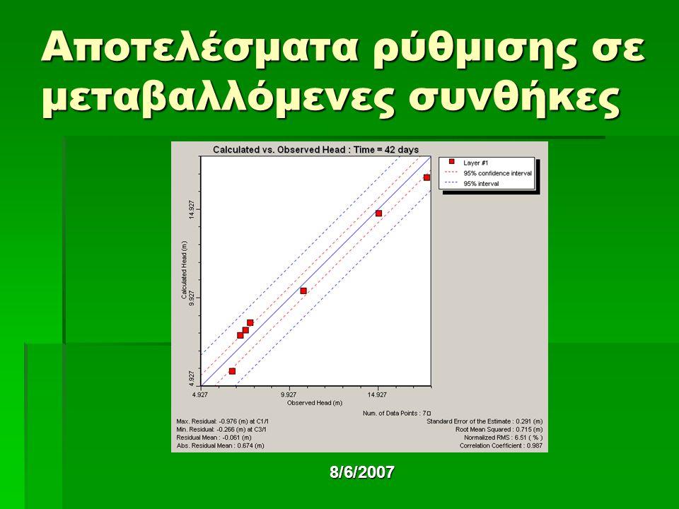 Αποτελέσματα ρύθμισης σε μεταβαλλόμενες συνθήκες 8/6/2007