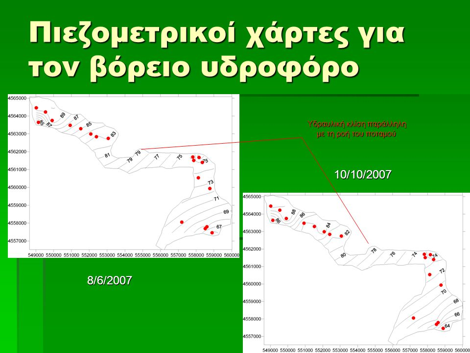Υπολογισμός των αρδευτικών αναγκών στον βόρειο υδροφόρο: Γενικό πλάνο υπολογισμού Ανάγκες σε νερό της κάθε καλλιέργειας - Αποτελεσματική βροχόπτωση = Ανάγκη σε νερό για άρδευση Μέθοδος Blanney- Criddle Pe = 0.8*P-25 αν P > 75 mm/month Pe = 0.6*P-10 αν P 75 mm/month Pe = 0.6*P-10 αν P < 75 mm/month