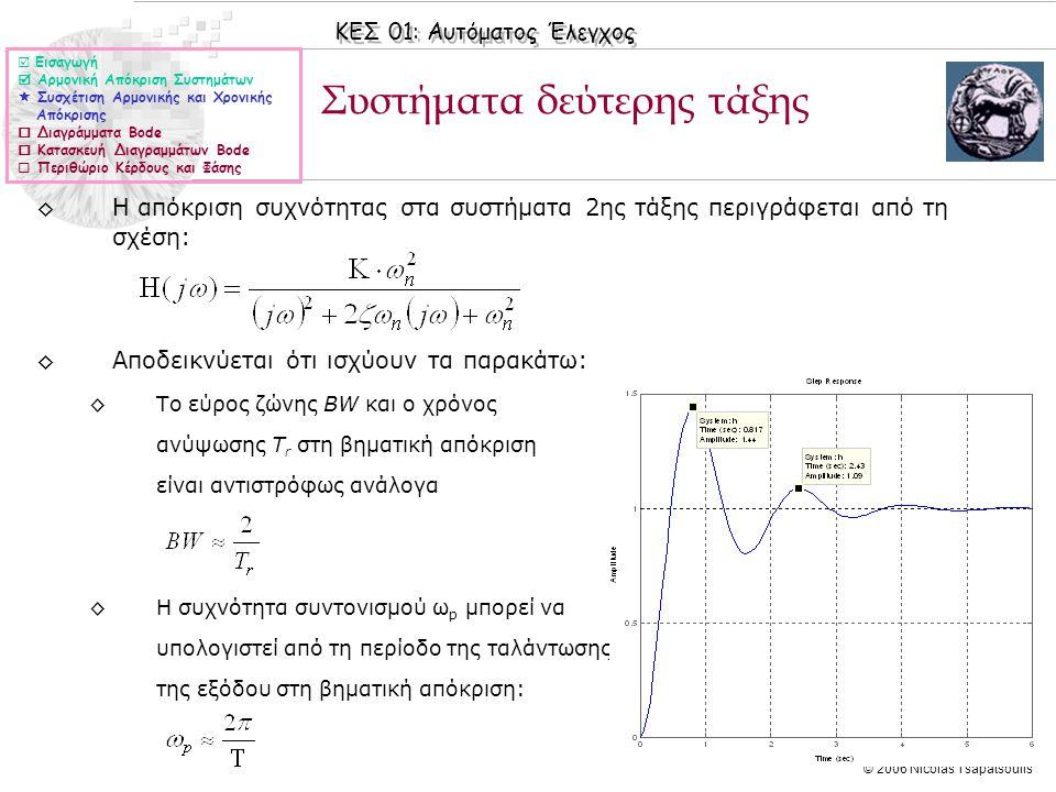 ΚΕΣ 01: Αυτόματος Έλεγχος © 2006 Nicolas Tsapatsoulis Συστήματα δεύτερης τάξης ◊Η απόκριση συχνότητας στα συστήματα 2ης τάξης περιγράφεται από τη σχέσ