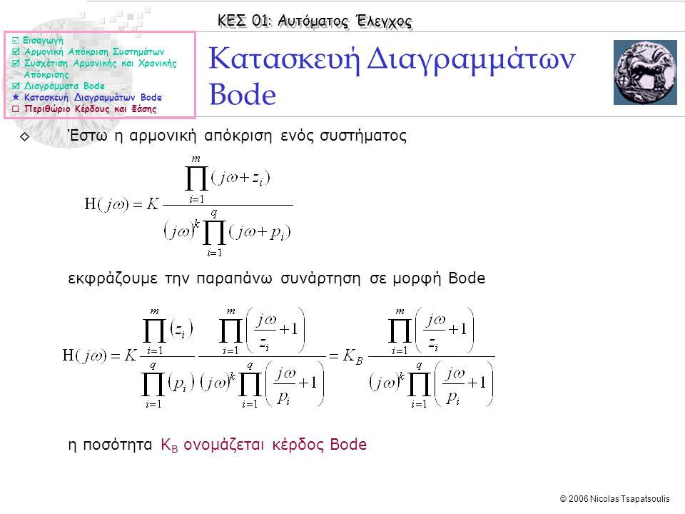 ΚΕΣ 01: Αυτόματος Έλεγχος © 2006 Nicolas Tsapatsoulis ◊Έστω η αρμονική απόκριση ενός συστήματος εκφράζουμε την παραπάνω συνάρτηση σε μορφή Bode η ποσό