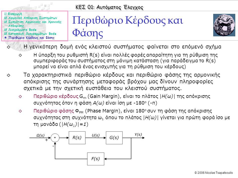 ΚΕΣ 01: Αυτόματος Έλεγχος © 2006 Nicolas Tsapatsoulis Περιθώριο Κέρδους και Φάσης ◊Η γενικότερη δομή ενός κλειστού συστήματος φαίνεται στο επόμενό σχή