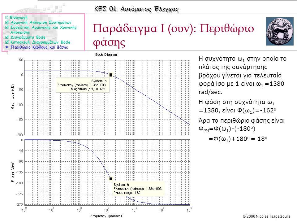 ΚΕΣ 01: Αυτόματος Έλεγχος © 2006 Nicolas Tsapatsoulis Παράδειγμα Ι (συν): Περιθώριο φάσης  Εισαγωγή  Αρμονική Απόκριση Συστημάτων  Συσχέτιση Αρμονι