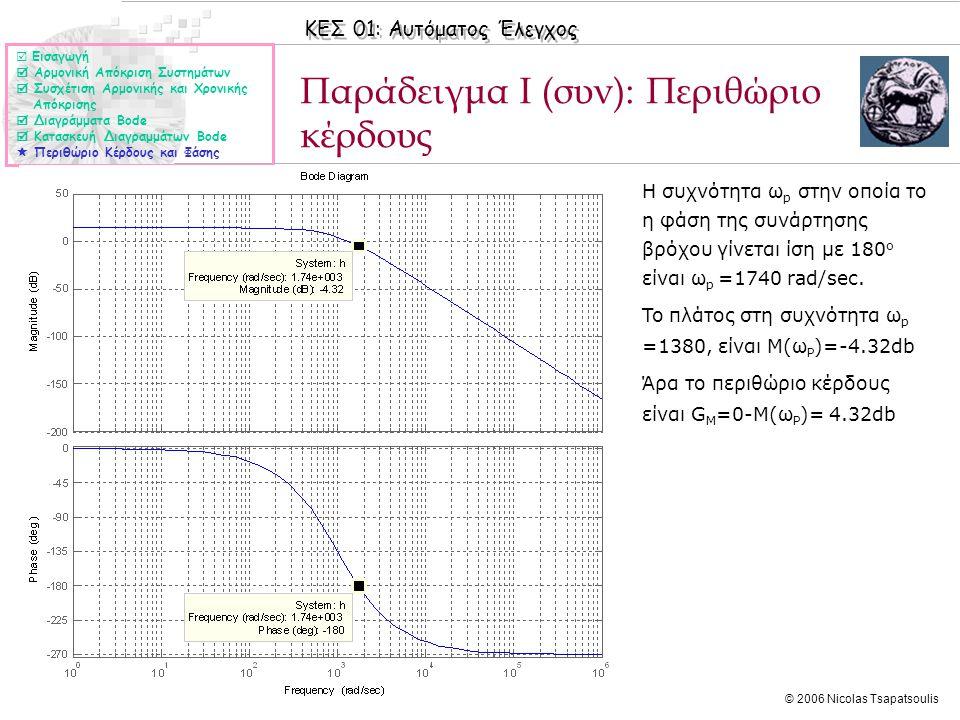 ΚΕΣ 01: Αυτόματος Έλεγχος © 2006 Nicolas Tsapatsoulis Παράδειγμα Ι (συν): Περιθώριο κέρδους  Εισαγωγή  Αρμονική Απόκριση Συστημάτων  Συσχέτιση Αρμο