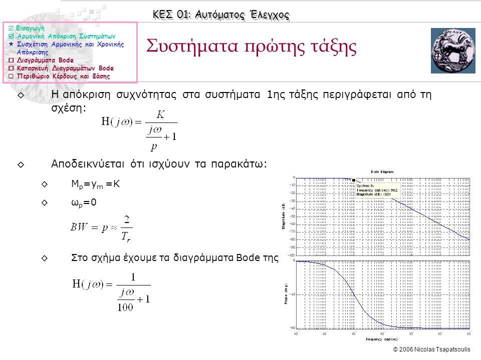 ΚΕΣ 01: Αυτόματος Έλεγχος © 2006 Nicolas Tsapatsoulis Συστήματα πρώτης τάξης ◊Η απόκριση συχνότητας στα συστήματα 1ης τάξης περιγράφεται από τη σχέση: