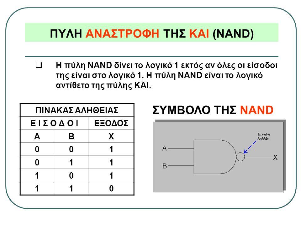 ΠΥΛΗ ΑΝΑΣΤΡΟΦΗ ΤΗΣ ΚΑΙ (NAND) ΠΙΝΑΚΑΣ ΑΛΗΘΕΙΑΣ Ε Ι Σ Ο Δ Ο ΙΕΞΟΔΟΣ ΑΒΧ 001 011 101 110  Η πύλη NAND δίνει το λογικό 1 εκτός αν όλες οι είσοδοι της εί