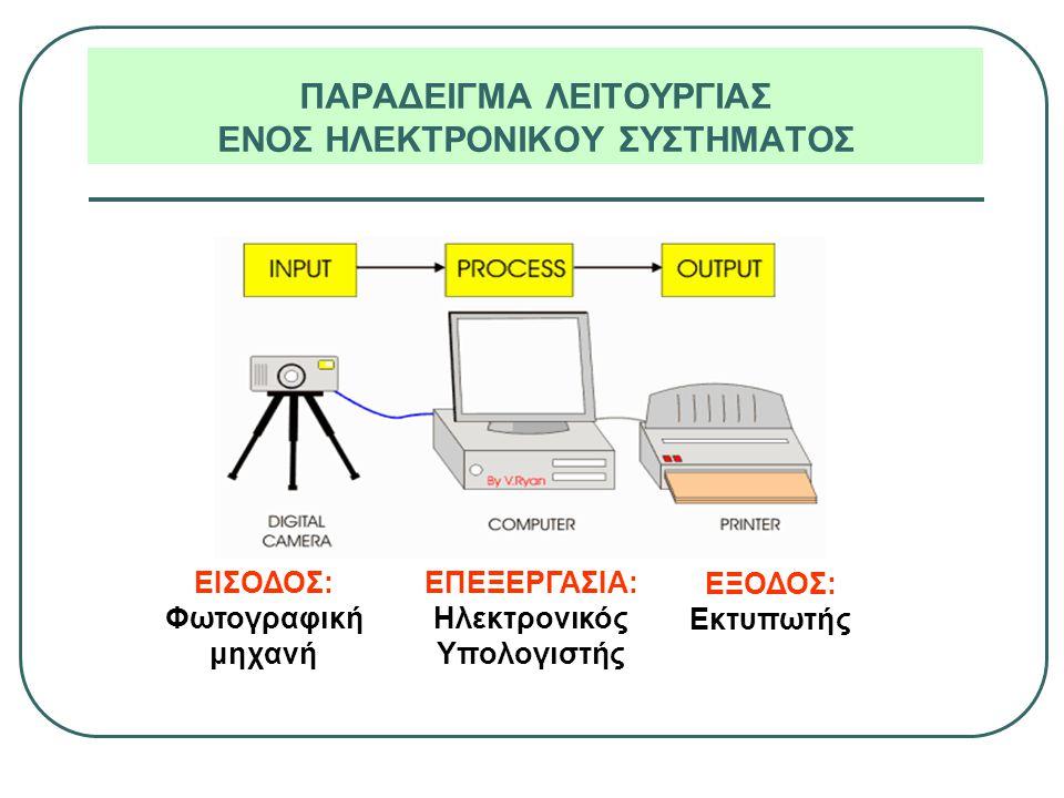 ΠΑΡΑΔΕΙΓΜΑ ΛΕΙΤΟΥΡΓΙΑΣ ΕΝΟΣ ΗΛΕΚΤΡΟΝΙΚΟΥ ΣΥΣΤΗΜΑΤΟΣ ΕΙΣΟΔΟΣ: Φωτογραφική μηχανή ΕΠΕΞΕΡΓΑΣΙΑ: Ηλεκτρονικός Υπολογιστής ΕΞΟΔΟΣ: Εκτυπωτής