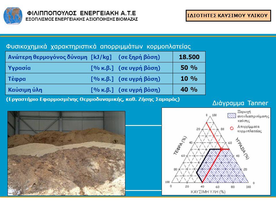 Ανώτερη θερμογόνος δύναμη[kJ/kg](σε ξηρή βάση) 18.500 Υγρασία[% κ.β.](σε υγρή βάση) 50 % Τέφρα [% κ.β.](σε υγρή βάση) 10 % Καύσιμη ύλη [% κ.β.](σε υγρ