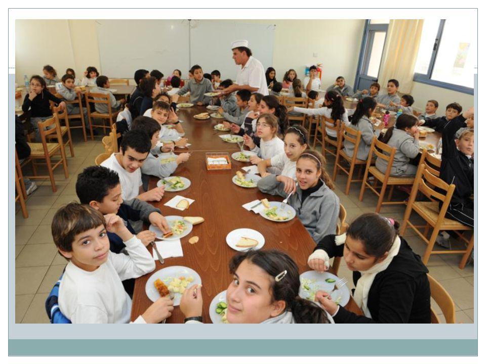 Στόχοι παρεμβατικού προγράμματος Οι μαθητές  Να γνωρίσουν τις διατροφικές συνήθειες των κατοίκων της κοινότητας παλαιότερα και σήμερα.