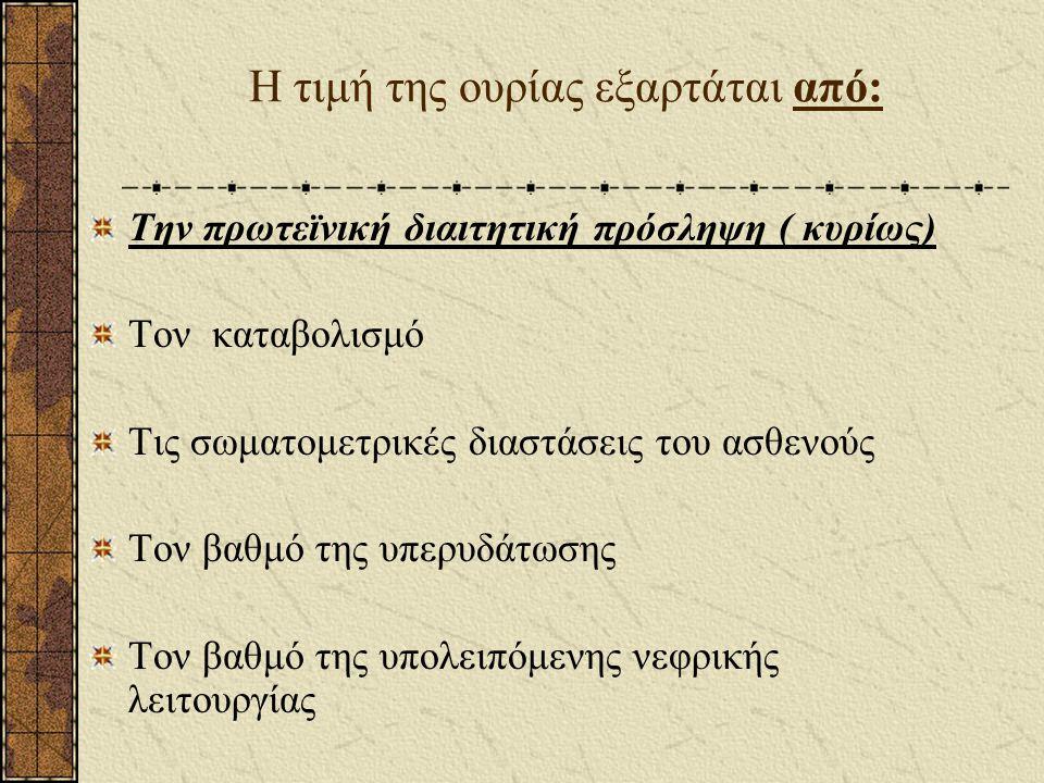 Η τιμή της ουρίας εξαρτάται από: Την πρωτεϊνική διαιτητική πρόσληψη ( κυρίως) Τον καταβολισμό Τις σωματομετρικές διαστάσεις του ασθενούς Τον βαθμό της