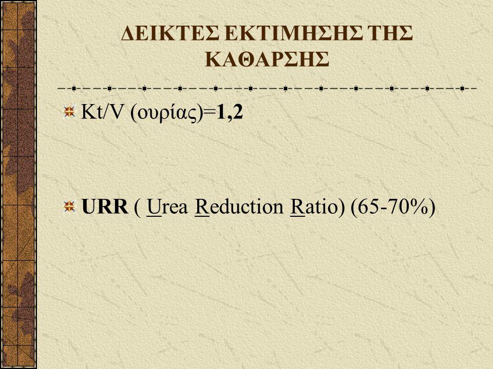 ΔΕΙΚΤΕΣ ΕΚΤΙΜΗΣΗΣ ΤΗΣ ΚΑΘΑΡΣΗΣ Kt/V (ουρίας)=1,2 URR ( Urea Reduction Ratio) (65-70%)
