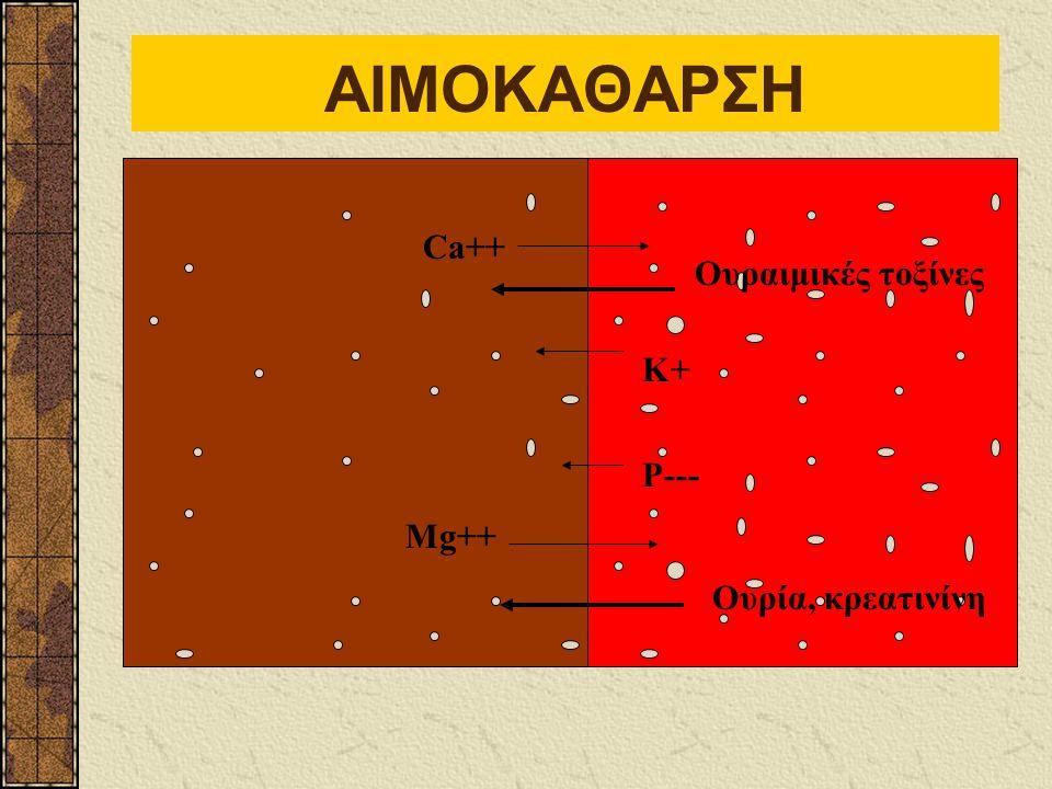 ΑΙΜΟΔΙΗΘΗΣΗ (HF) Την επενόησε το 1967 ο Henderson και οι συνεργάτες του Αφαιρείται μεγάλη ποσότητα υπερδιηθήματος (20-40 Lit) Αντικαθίσταται το υπερδιήθημα με έτοιμο διάλυμα σύνθεσης εξωκυτταρίου υγρού