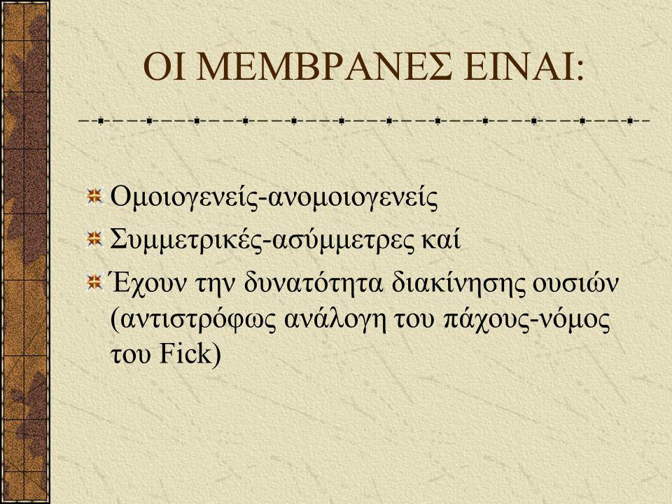 ΟΙ ΜΕΜΒΡΑΝΕΣ ΕΙΝΑΙ: Ομοιογενείς-ανομοιογενείς Συμμετρικές-ασύμμετρες καί Έχουν την δυνατότητα διακίνησης ουσιών (αντιστρόφως ανάλογη του πάχους-νόμος